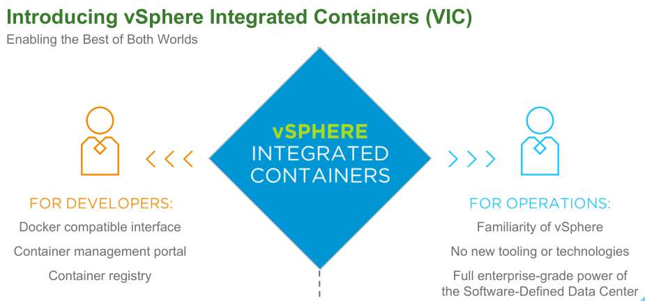 Introducing vSphere Integrated Containers