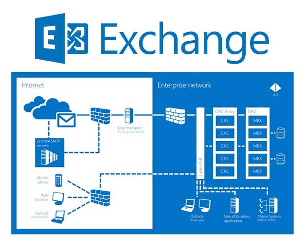 Microsoft Exchange Server для бизнеса